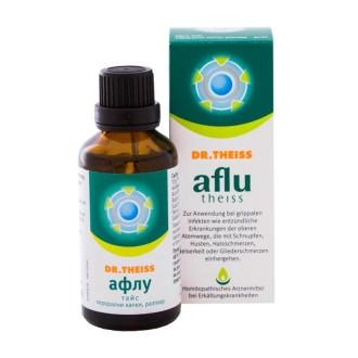 АФЛУ ТАЙС перорални капки, разтвор 50мл. | AFLU THEISS oral drops, solution 50ml